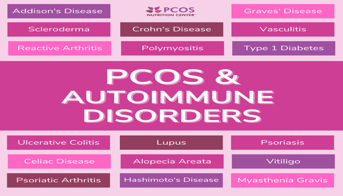 PCOS Nutrition Center
